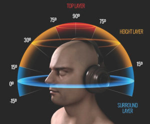 sonidos3D
